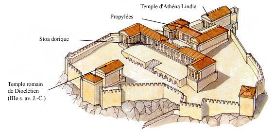 План-реконструкция акрополя